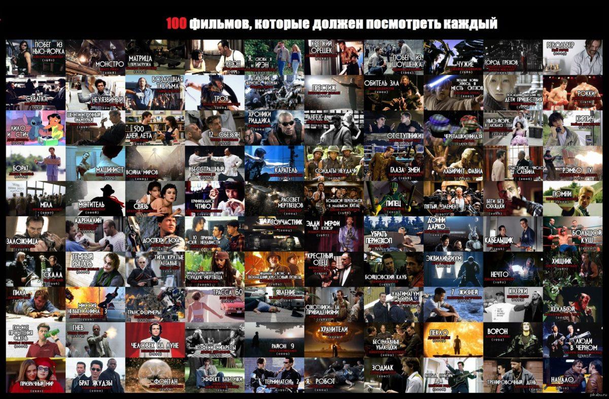 100 фильмов…