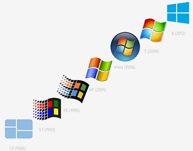 Ошибка Windows 0xc0000005 и ее решения