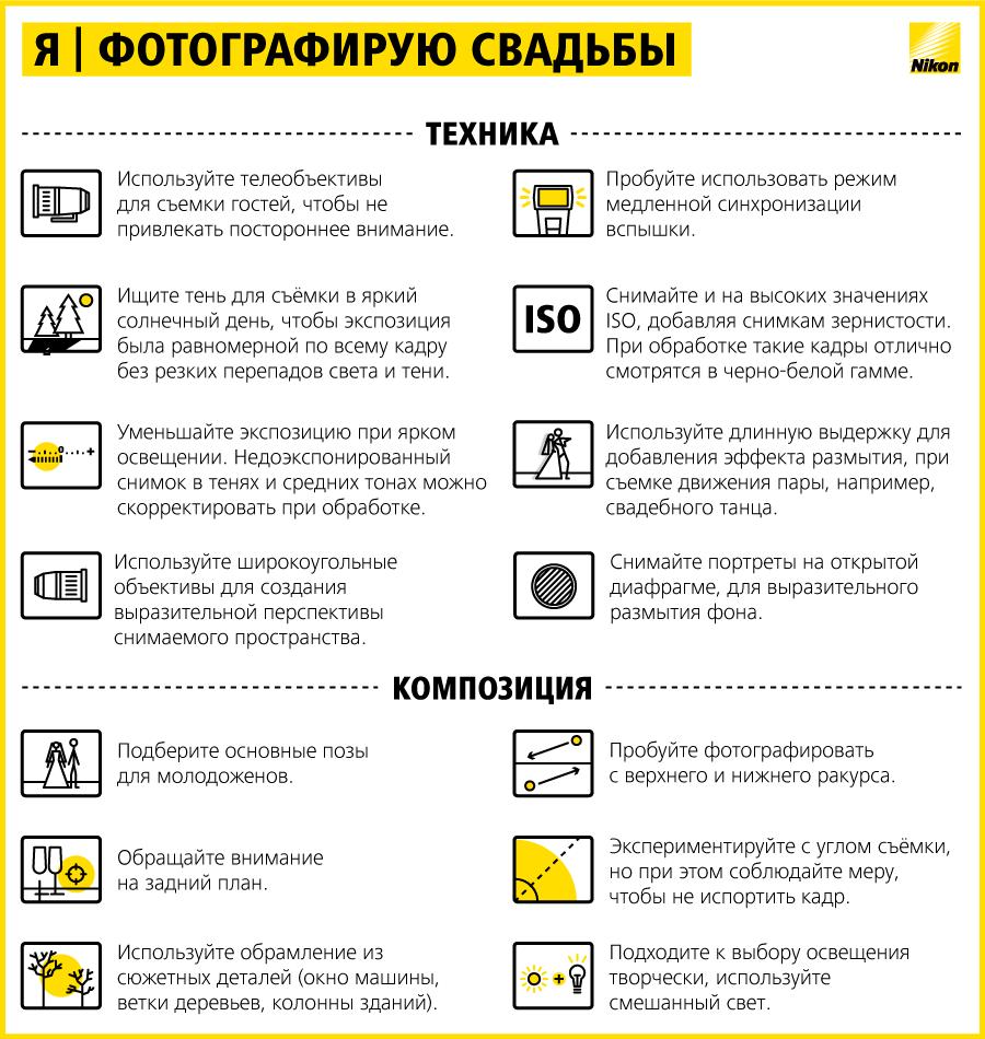 Свадебная инфографика от Nikon
